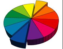 網頁設計扁平化設計的好處以及色彩選擇