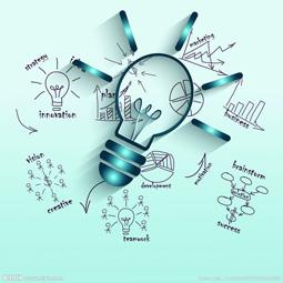 思緯提供高品質的網頁設計